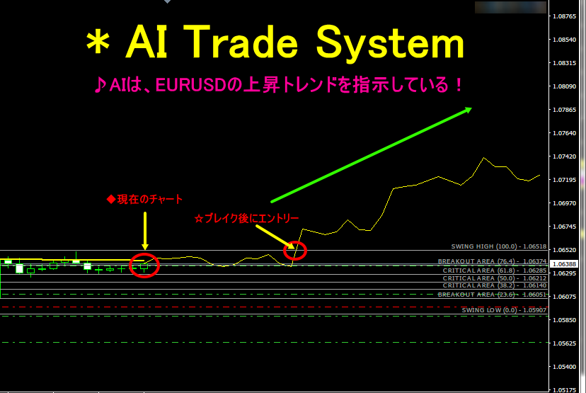 Ai trading systems