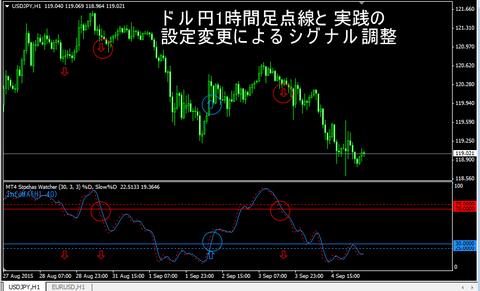 stc_signal2