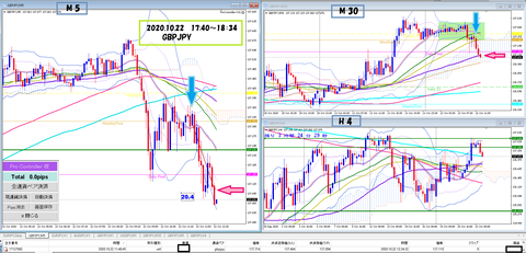 2020.10.22 GBPJPY SELL