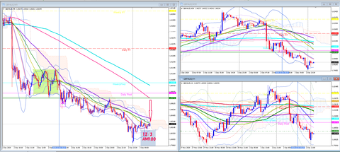 2020.12.2 GBPAUD  SELL22:27.png2
