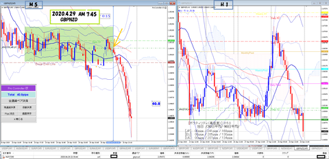 SELL2020.4.29 GBPNZD