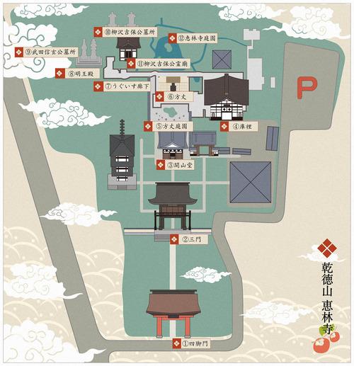 恵林寺マップ