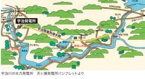 宇治発電所水路マップ