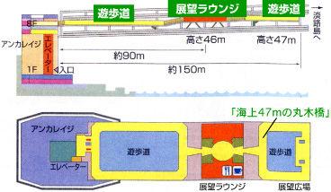 海上プロムナードマップ