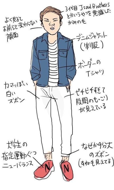 ... 速報(男性メンズファッション