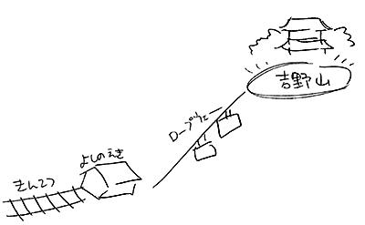 yoshinoyama-min