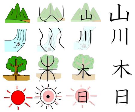 漢字の起源