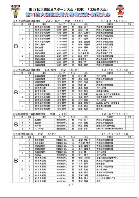 20191116大田区連大会⑥