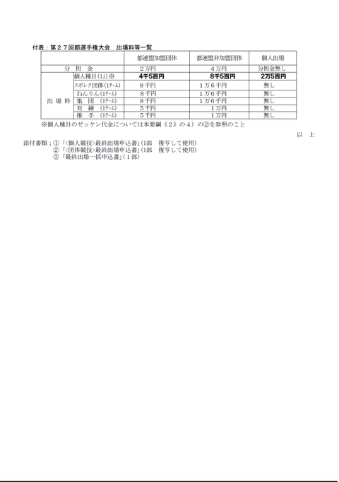 2020年第27回東京都大会⑤