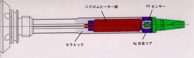 Wellerハンダゴテ構造図