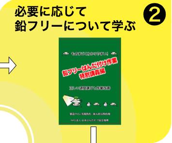 DVD使い方図 2- コピー