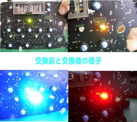 LED砲弾②
