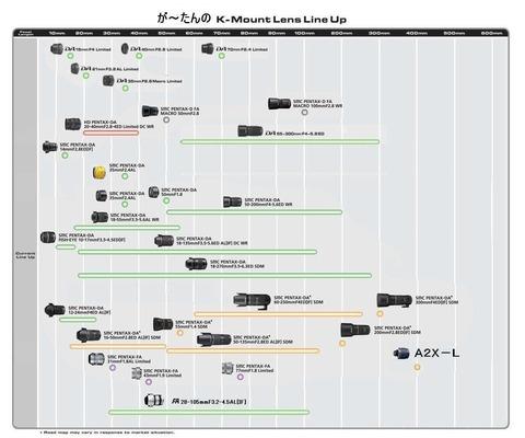 【が〜たんのレンズロードマップ】 2013年 12月度