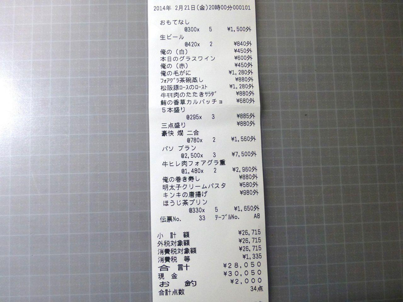 絶品料理を思う存分食べ尽くして、1人5,600円!