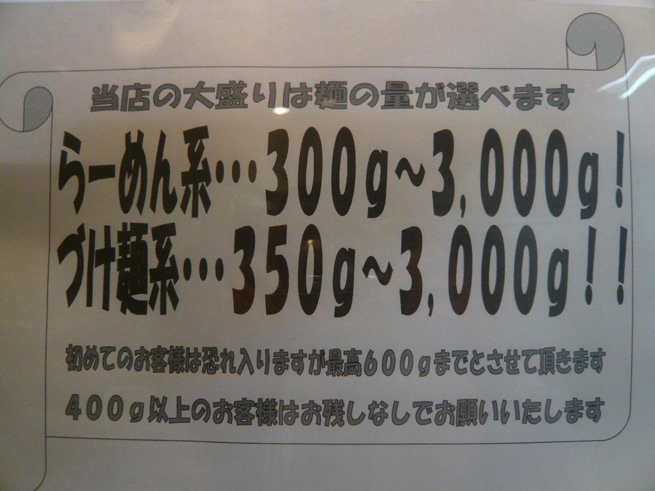 大盛100円増しで、何と麺を3,000グラムまで増量できます!
