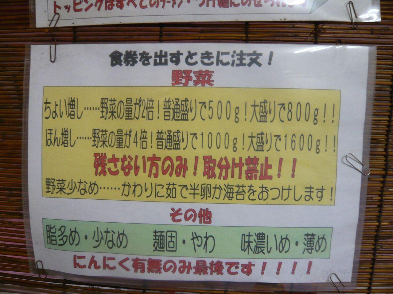 野菜の増量(21年12月現在)