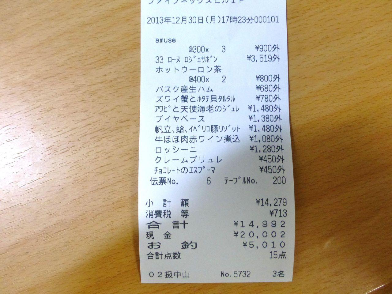 絶品のフレンチを食べつくして、1人約5,000円は安い!
