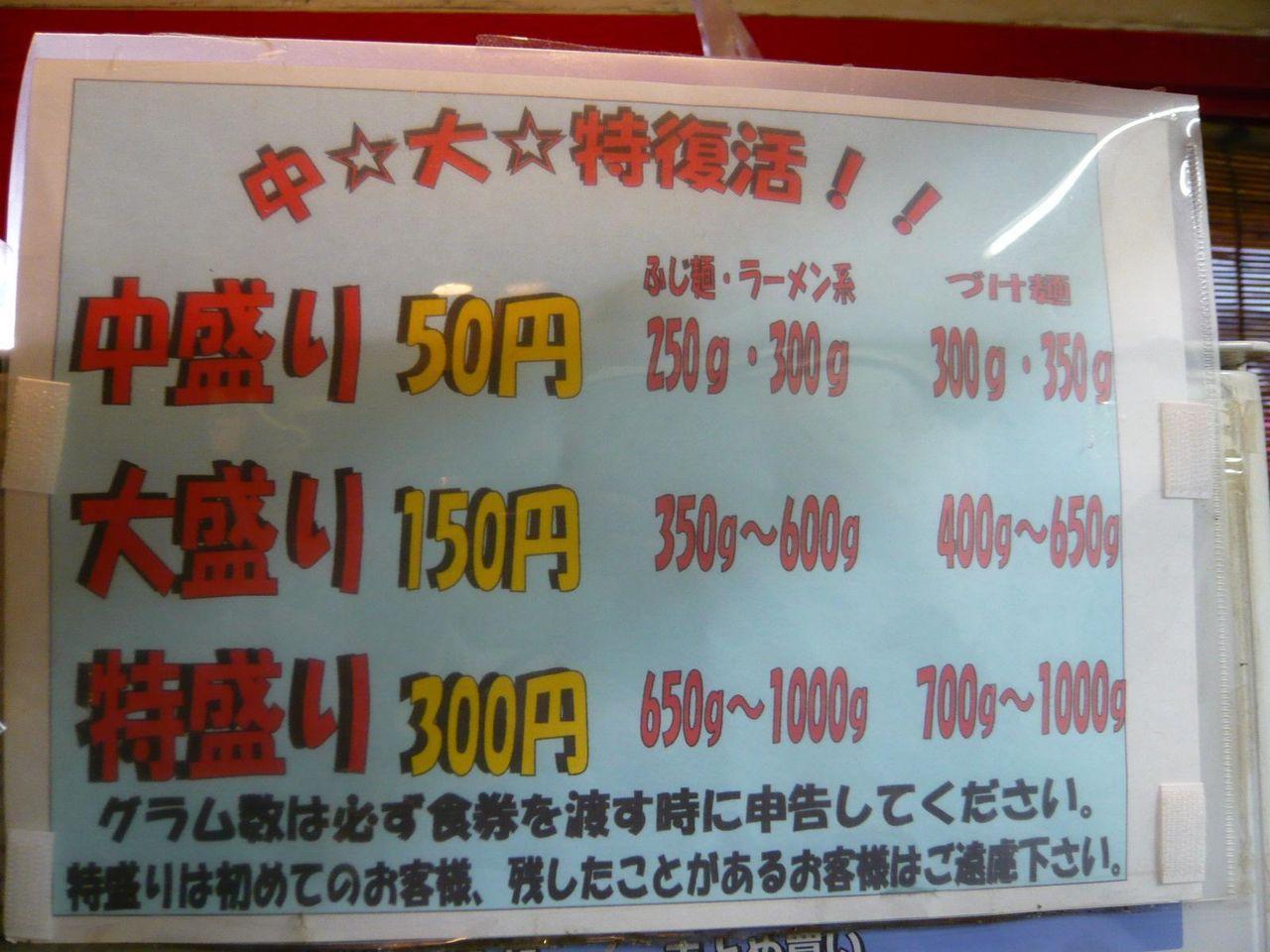 麺の増量(21年12月現在)