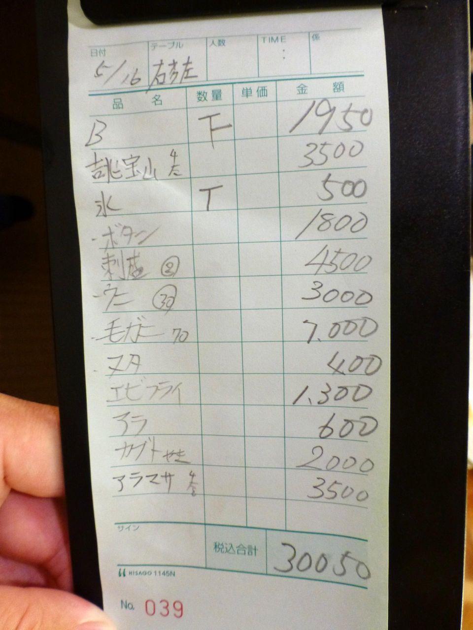お会計は、4人で30,050円!(1人約7,500円)