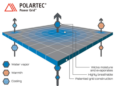 Power-Grid_Illust