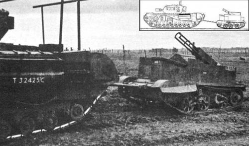 撤去は大変…昔の地雷処理戦車の画像の数々!!の画像(3枚目)
