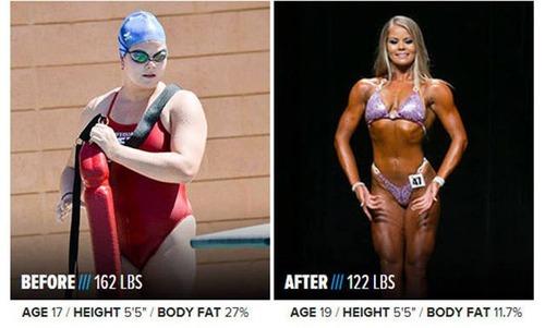 やればデキル!ダイエット肉体改造のビフォーアフターの画像の数々!!の画像(18枚目)