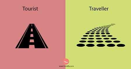 「観光客」vs「旅行者」の比較画像が分りやすい!!の画像(5枚目)