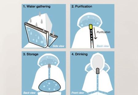 雨水が飲めるレインコート06