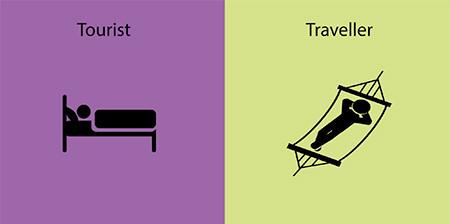 「観光客」vs「旅行者」の比較画像が分りやすい!!の画像(1枚目)