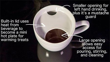 ドーナツが冷めにくくなるコーヒーカップの画像(2枚目)