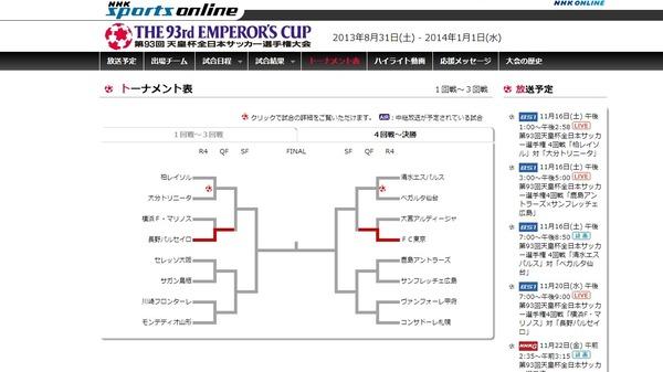 NHKの天皇杯トーナメント表がヤバいwwwwwwwww