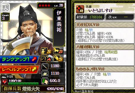 伊東3枠目②・・・成功→レベル10