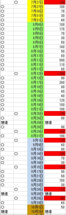 12月28日検証3②