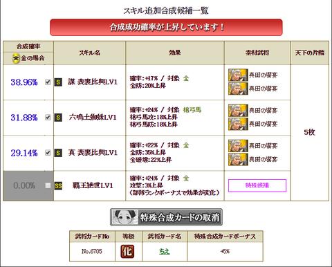 尼子×祝い合成2