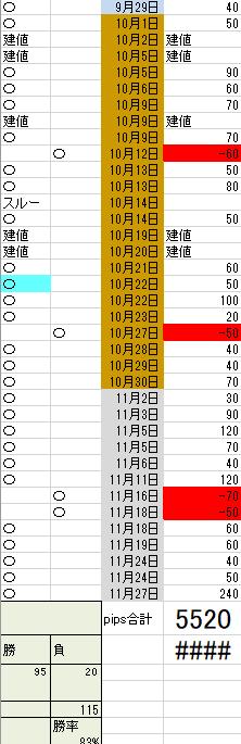 12月28日検証3③