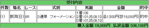 【馬券】<8月27日 完全無欠【極】>1