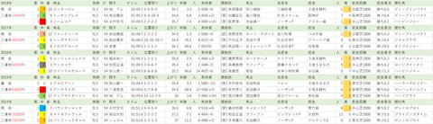 20190316【全】フラワーカップ