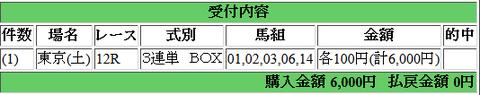 170610東京12R 100万馬券