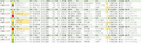 20190602【全】安田記念