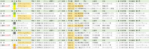 20190206 【全】金盃