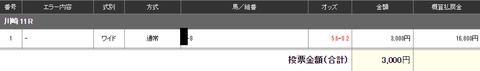 170614関東オークス 馬券