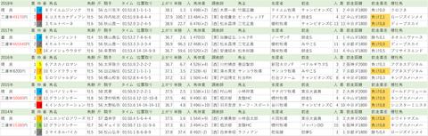 20190129【全】東海S