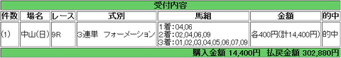 【馬券】<9月10日 ハンデの神様>