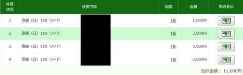 180429 天皇賞春 考える