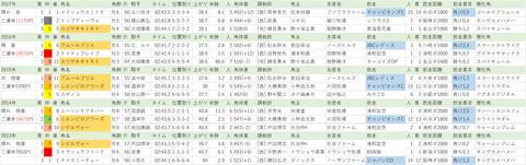 20181224 名古屋グランプリ