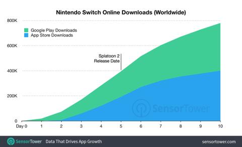 nintendo-switch-online-app-downloads