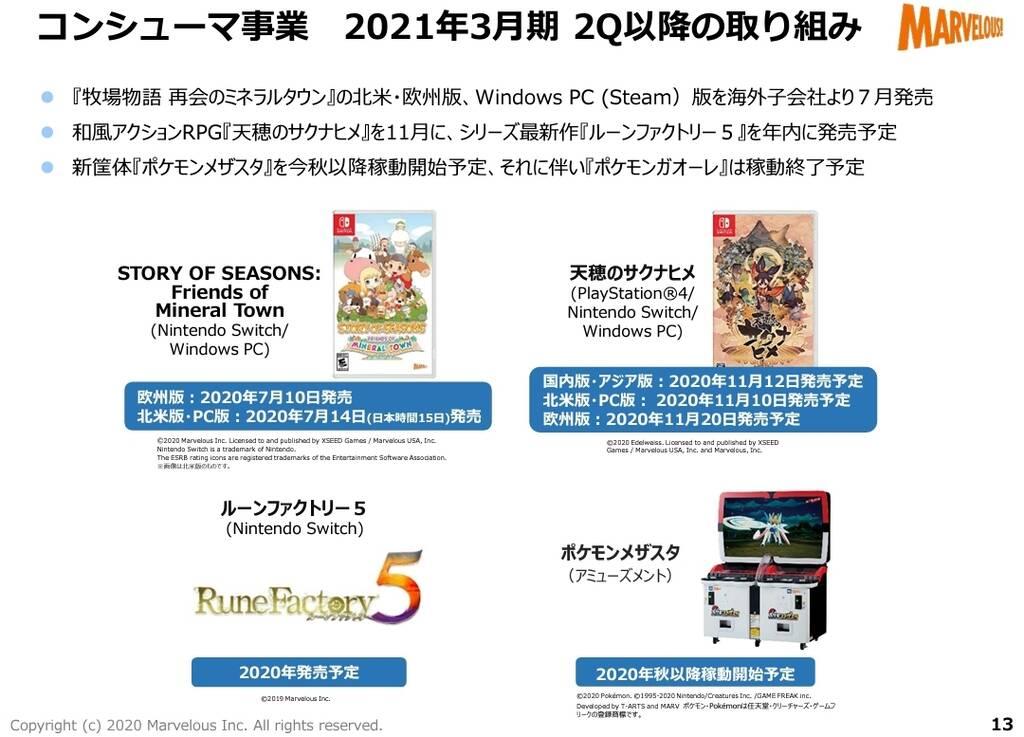 【朗報】Switch『ルーンファクトリー5』、まだ発売年内予定