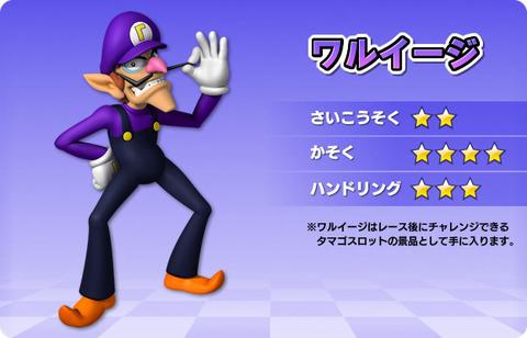 【紫色】ワリオとか言う奴が主役のゲームwwwwww 対して・・・