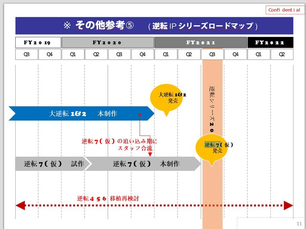 PS4/Switch/PC「大逆転裁判1+2 」が台湾レーティングを通過!