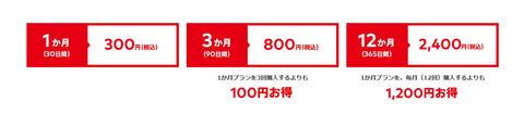 """【覇王】Nintendo Switch オンラインが、年額 """"2400円"""" と決まったわけだが・・・!!"""